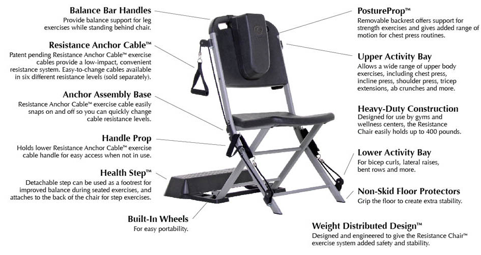 resistance-chair-exercise-diagram.jpg